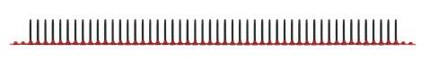PBH SD M Drywall Screw